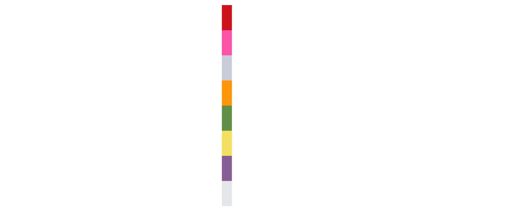 Eia Hawaii Fund Teams Up With Consulting Firm Nascent Vek Eia Hawai'i Festival